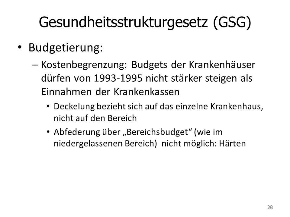 Budgetierung: – Kostenbegrenzung: Budgets der Krankenhäuser dürfen von 1993-1995 nicht stärker steigen als Einnahmen der Krankenkassen Deckelung bezie