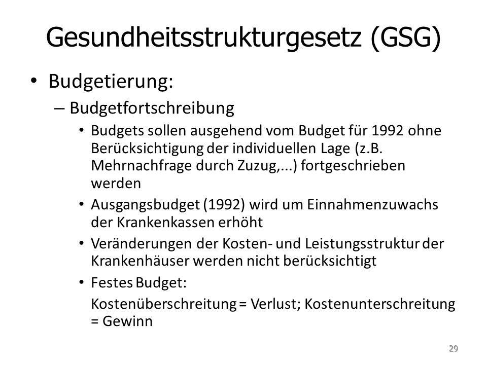 Budgetierung: – Budgetfortschreibung Budgets sollen ausgehend vom Budget für 1992 ohne Berücksichtigung der individuellen Lage (z.B. Mehrnachfrage dur