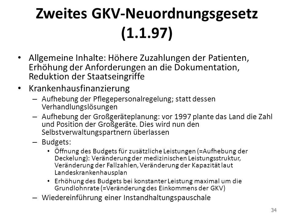 Zweites GKV-Neuordnungsgesetz (1.1.97) Allgemeine Inhalte: Höhere Zuzahlungen der Patienten, Erhöhung der Anforderungen an die Dokumentation, Reduktio