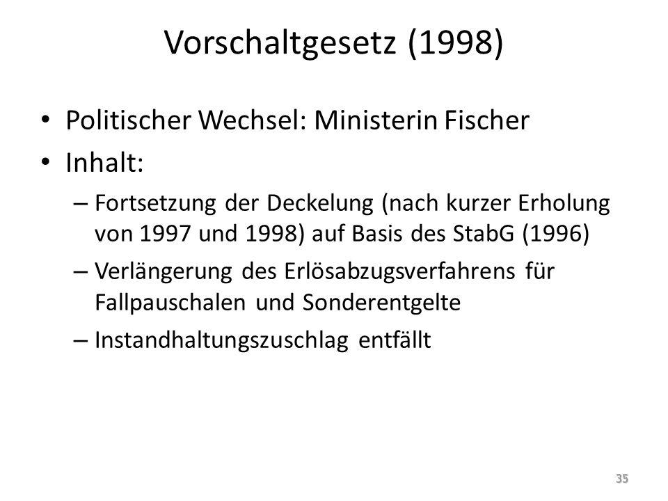 Vorschaltgesetz (1998) Politischer Wechsel: Ministerin Fischer Inhalt: – Fortsetzung der Deckelung (nach kurzer Erholung von 1997 und 1998) auf Basis