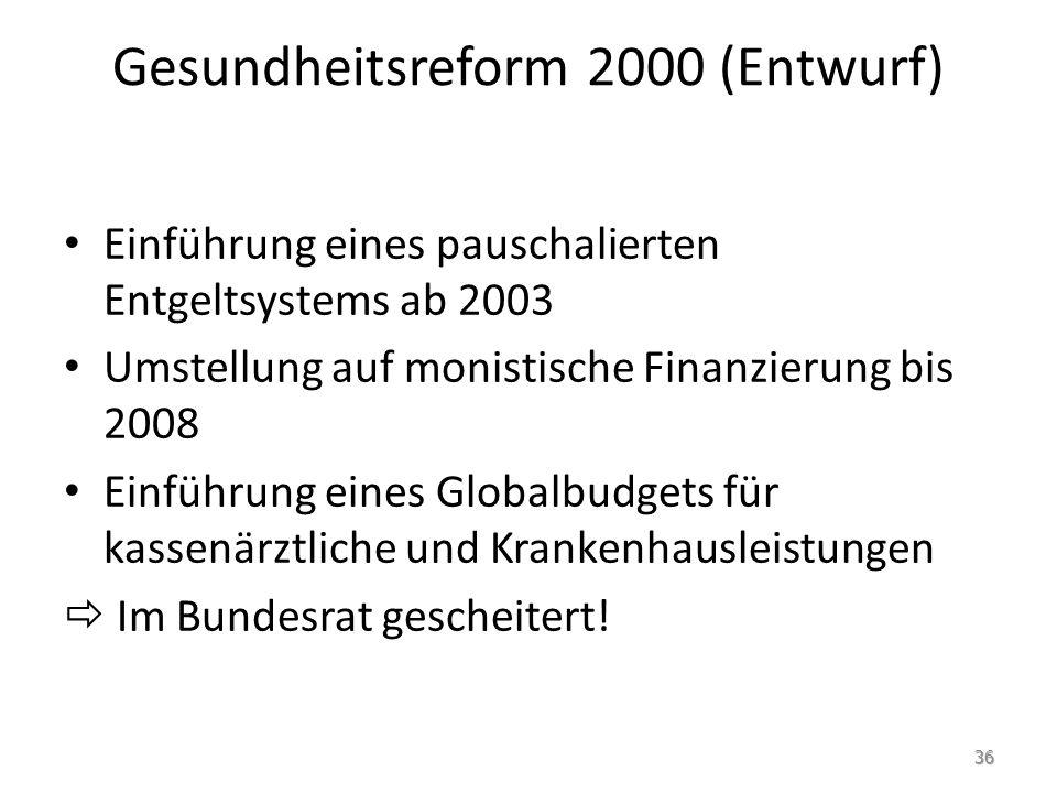 Gesundheitsreform 2000 (Entwurf) Einführung eines pauschalierten Entgeltsystems ab 2003 Umstellung auf monistische Finanzierung bis 2008 Einführung ei