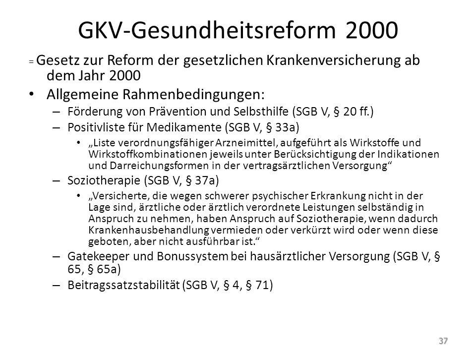 GKV-Gesundheitsreform 2000 = Gesetz zur Reform der gesetzlichen Krankenversicherung ab dem Jahr 2000 Allgemeine Rahmenbedingungen: – Förderung von Prä