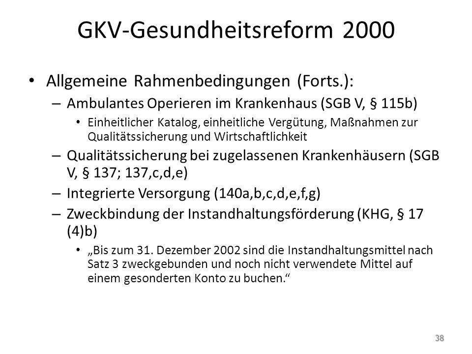 GKV-Gesundheitsreform 2000 Allgemeine Rahmenbedingungen (Forts.): – Ambulantes Operieren im Krankenhaus (SGB V, § 115b) Einheitlicher Katalog, einheit