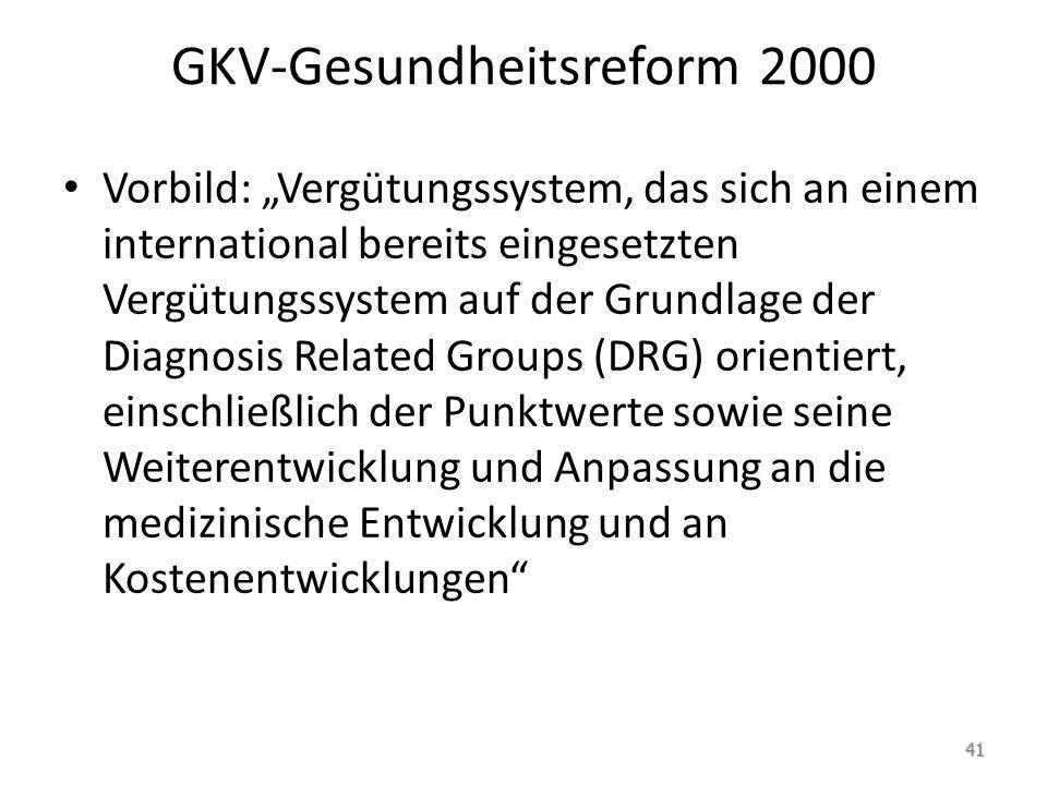 GKV-Gesundheitsreform 2000 Vorbild: Vergütungssystem, das sich an einem international bereits eingesetzten Vergütungssystem auf der Grundlage der Diag