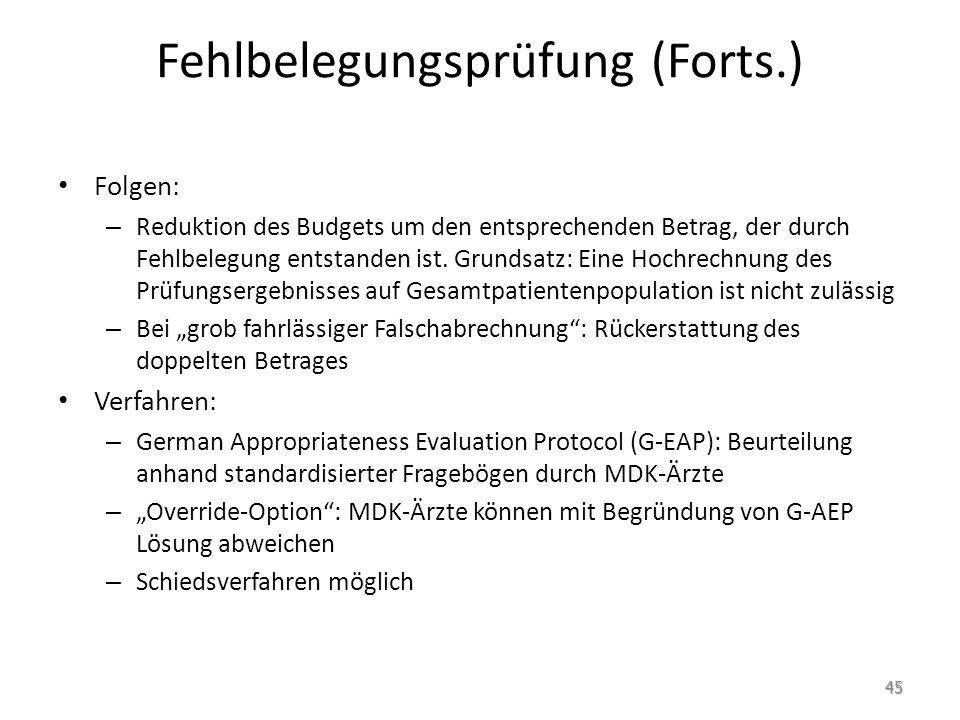 Fehlbelegungsprüfung (Forts.) Folgen: – Reduktion des Budgets um den entsprechenden Betrag, der durch Fehlbelegung entstanden ist. Grundsatz: Eine Hoc