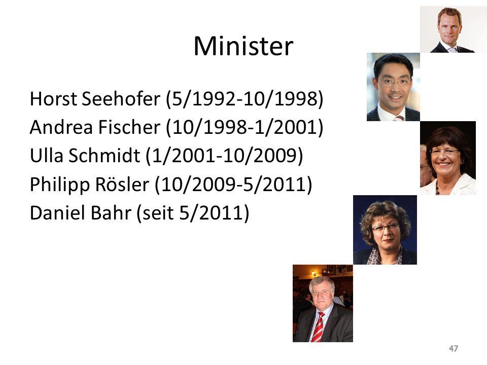 Minister Horst Seehofer (5/1992-10/1998) Andrea Fischer (10/1998-1/2001) Ulla Schmidt (1/2001-10/2009) Philipp Rösler (10/2009-5/2011) Daniel Bahr (se