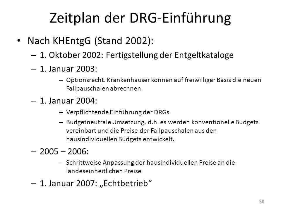 Zeitplan der DRG-Einführung Nach KHEntgG (Stand 2002): – 1. Oktober 2002: Fertigstellung der Entgeltkataloge – 1. Januar 2003: – Optionsrecht. Kranken
