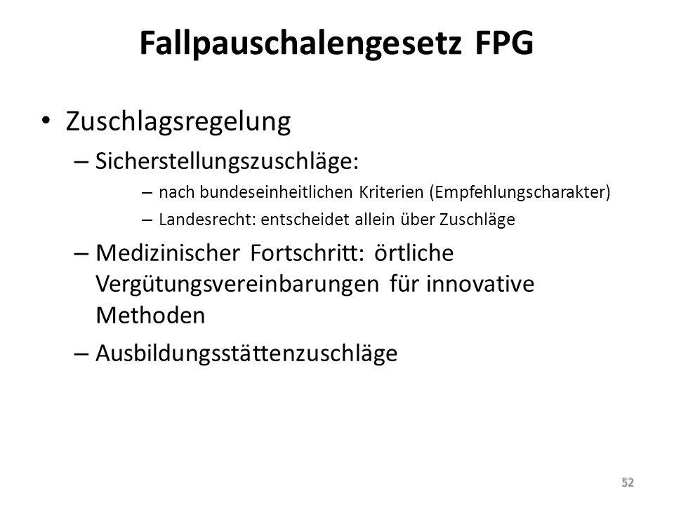 Fallpauschalengesetz FPG Zuschlagsregelung – Sicherstellungszuschläge: – nach bundeseinheitlichen Kriterien (Empfehlungscharakter) – Landesrecht: ents