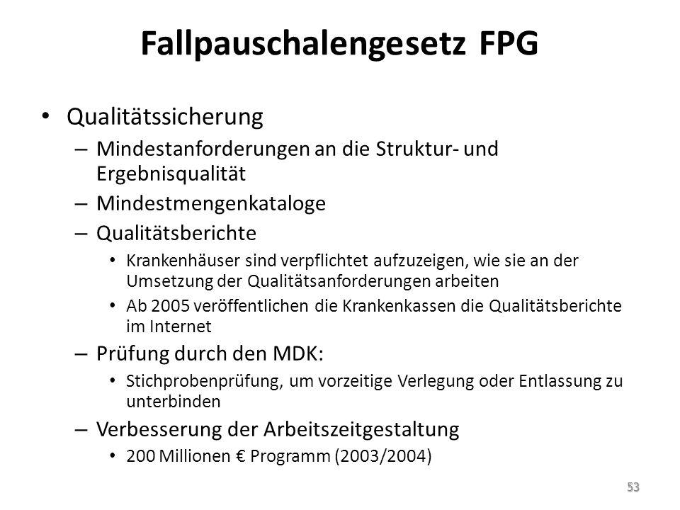 Fallpauschalengesetz FPG Qualitätssicherung – Mindestanforderungen an die Struktur- und Ergebnisqualität – Mindestmengenkataloge – Qualitätsberichte K