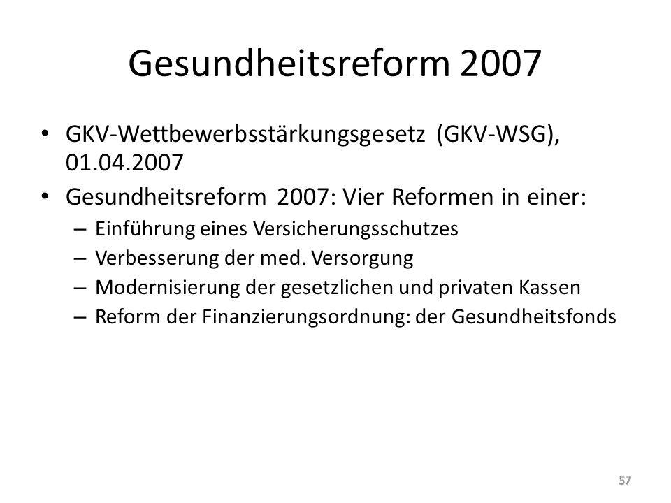 Gesundheitsreform 2007 GKV-Wettbewerbsstärkungsgesetz (GKV-WSG), 01.04.2007 Gesundheitsreform 2007: Vier Reformen in einer: – Einführung eines Versich