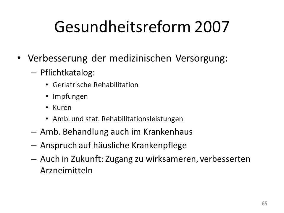 Gesundheitsreform 2007 Verbesserung der medizinischen Versorgung: – Pflichtkatalog: Geriatrische Rehabilitation Impfungen Kuren Amb. und stat. Rehabil