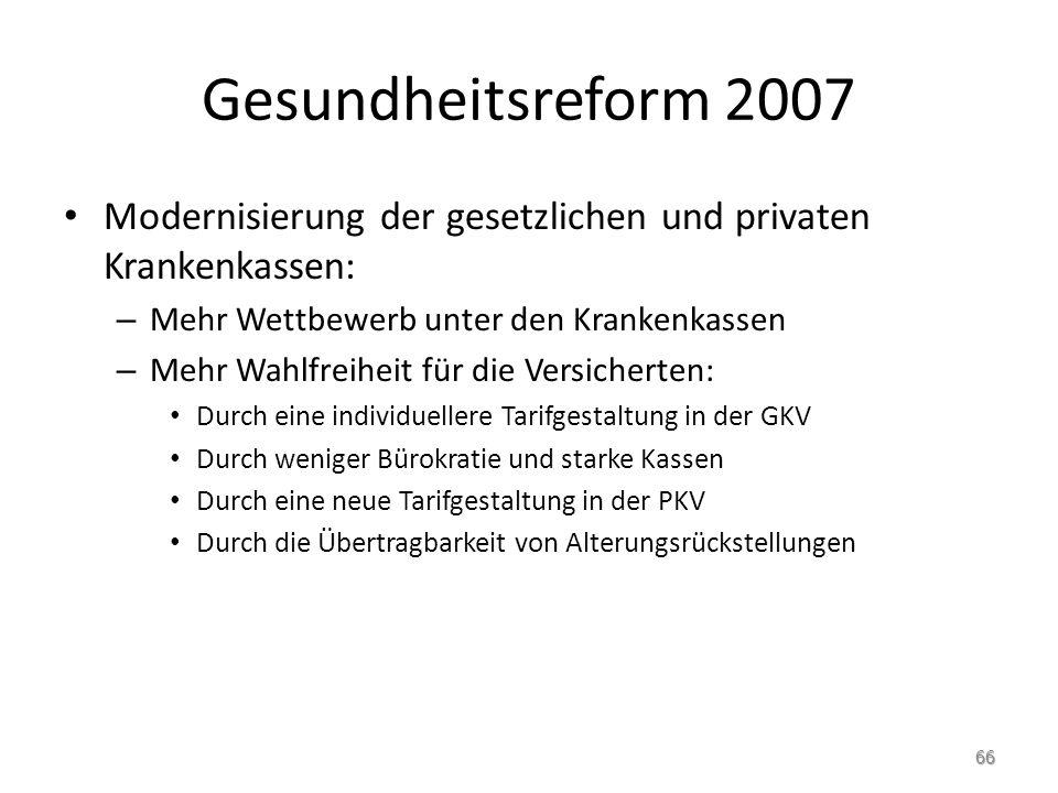 Gesundheitsreform 2007 Modernisierung der gesetzlichen und privaten Krankenkassen: – Mehr Wettbewerb unter den Krankenkassen – Mehr Wahlfreiheit für d