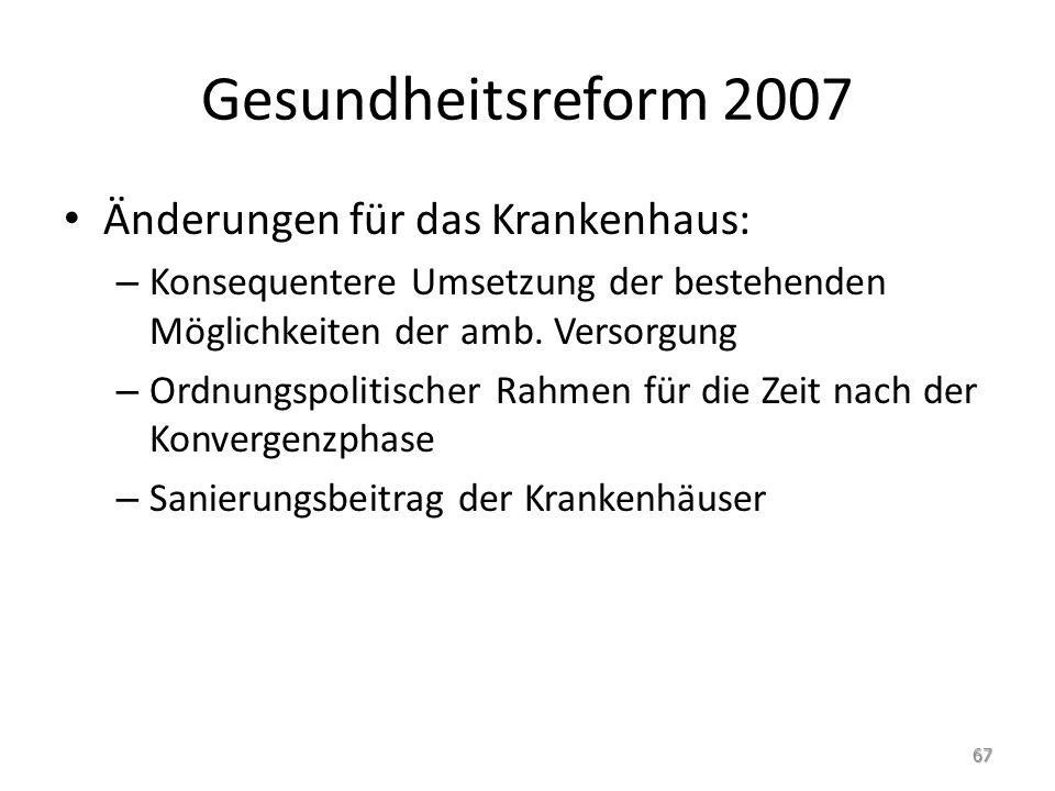 Gesundheitsreform 2007 Änderungen für das Krankenhaus: – Konsequentere Umsetzung der bestehenden Möglichkeiten der amb. Versorgung – Ordnungspolitisch
