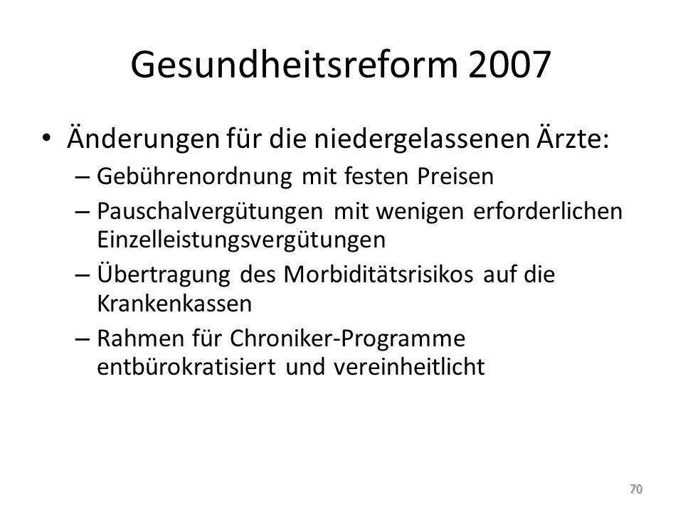 Gesundheitsreform 2007 Änderungen für die niedergelassenen Ärzte: – Gebührenordnung mit festen Preisen – Pauschalvergütungen mit wenigen erforderliche