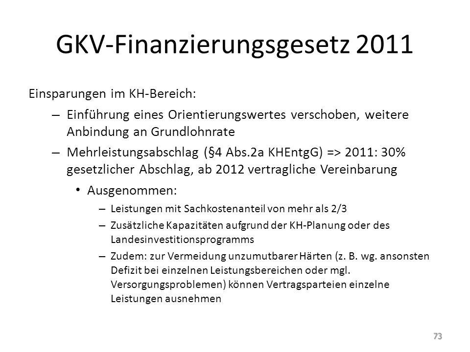 GKV-Finanzierungsgesetz 2011 Einsparungen im KH-Bereich: – Einführung eines Orientierungswertes verschoben, weitere Anbindung an Grundlohnrate – Mehrl