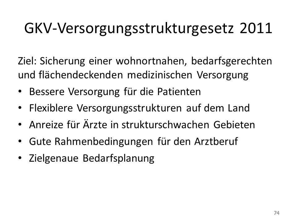 GKV-Versorgungsstrukturgesetz 2011 Ziel: Sicherung einer wohnortnahen, bedarfsgerechten und flächendeckenden medizinischen Versorgung Bessere Versorgu