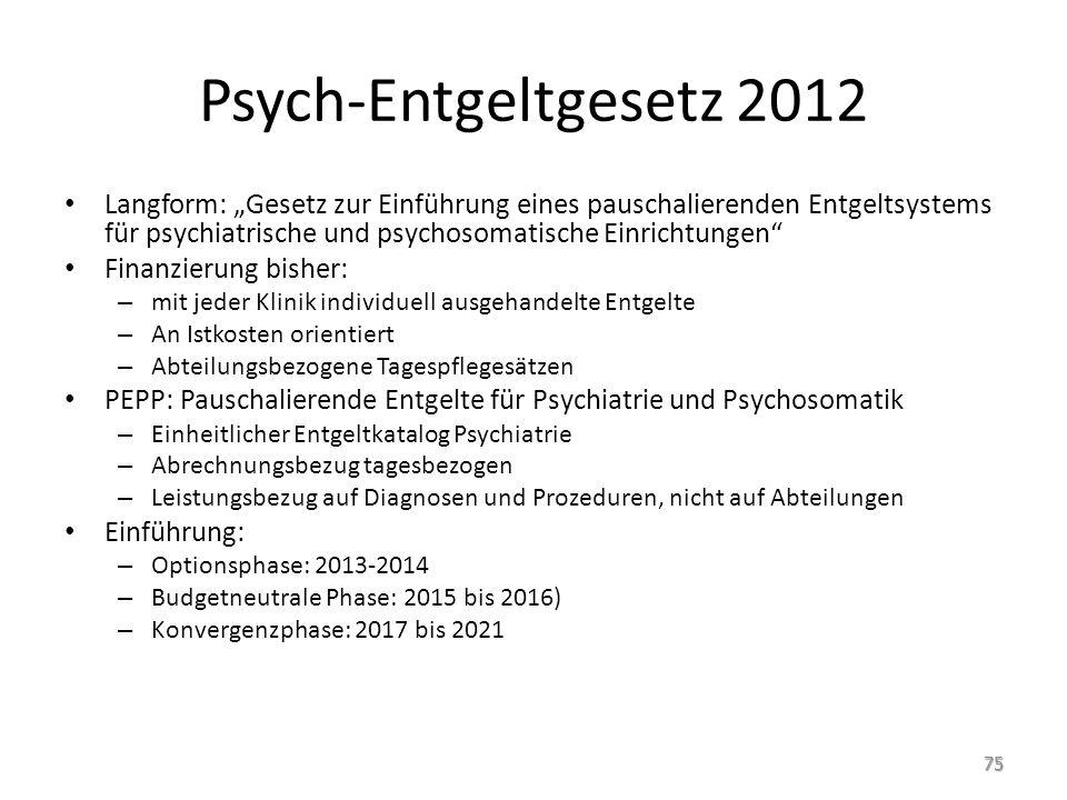 Psych-Entgeltgesetz 2012 Langform: Gesetz zur Einführung eines pauschalierenden Entgeltsystems für psychiatrische und psychosomatische Einrichtungen F