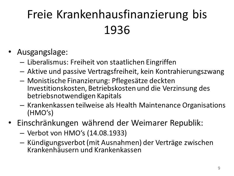 Monistische Finanzierung (1936-1972) Preisstoppverordnung (16.11.1936), Verordnung über das Verbot von Preiserhöhungen – Erstmaliger Eingriff des Staates in Preise des Gesundheitswesens – Folge: Preisstopp führte zur Unterfinanzierung des Gesundheitswesens, kein weiterer Ausbau der Krankenhäuser 10