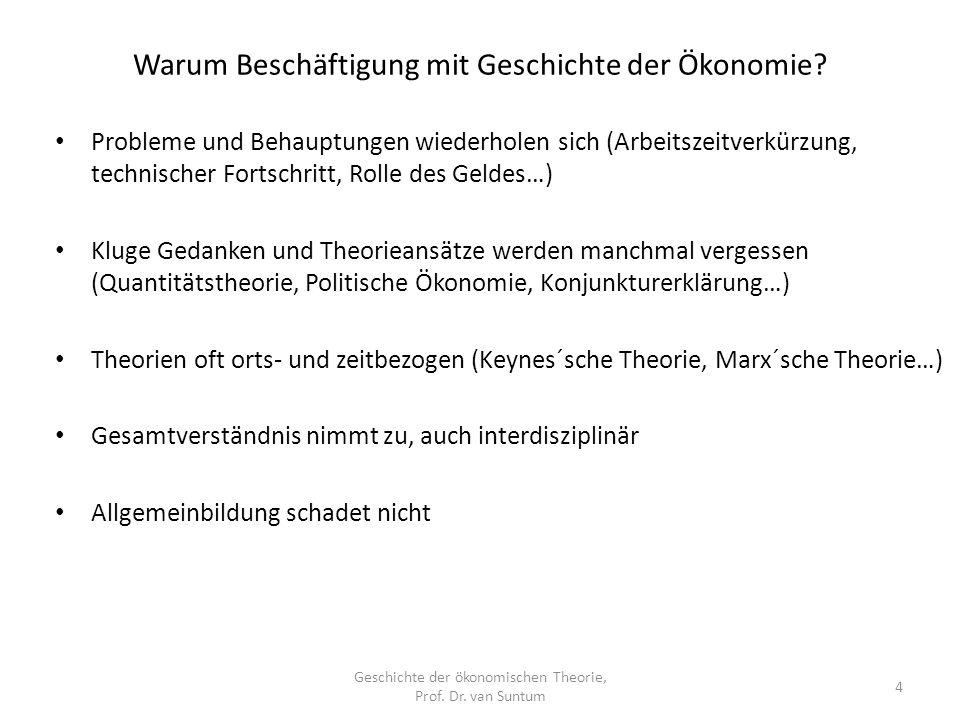 Warum Beschäftigung mit Geschichte der Ökonomie? Geschichte der ökonomischen Theorie, Prof. Dr. van Suntum 4 Probleme und Behauptungen wiederholen sic