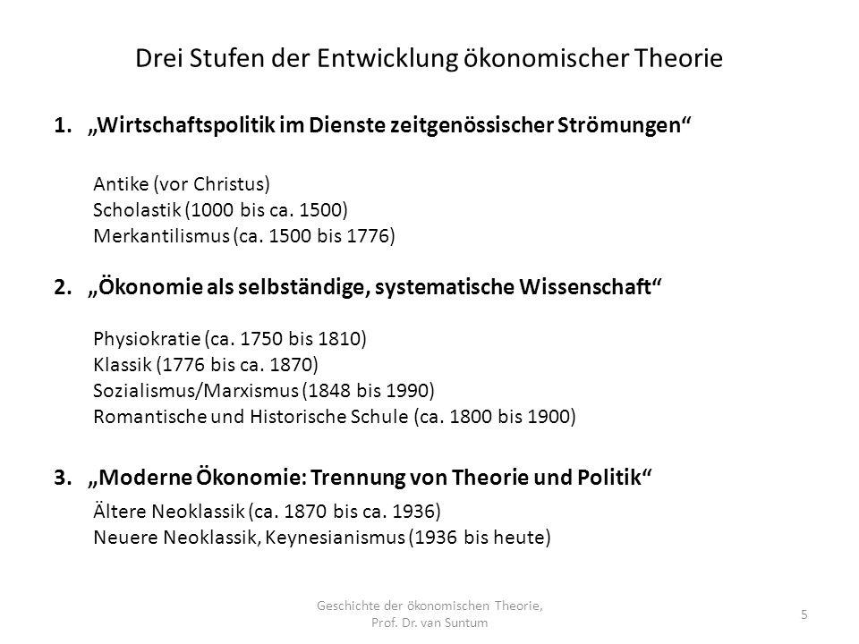 Drei Stufen der Entwicklung ökonomischer Theorie Geschichte der ökonomischen Theorie, Prof. Dr. van Suntum 5 1.Wirtschaftspolitik im Dienste zeitgenös