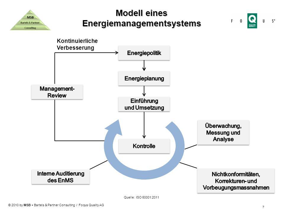 © 2010 by MSB Bartels & Partner Consulting / Foqus Quality AG 7 Modell eines Energiemanagementsystems Kontinuierliche Verbesserung Quelle: ISO 50001:2
