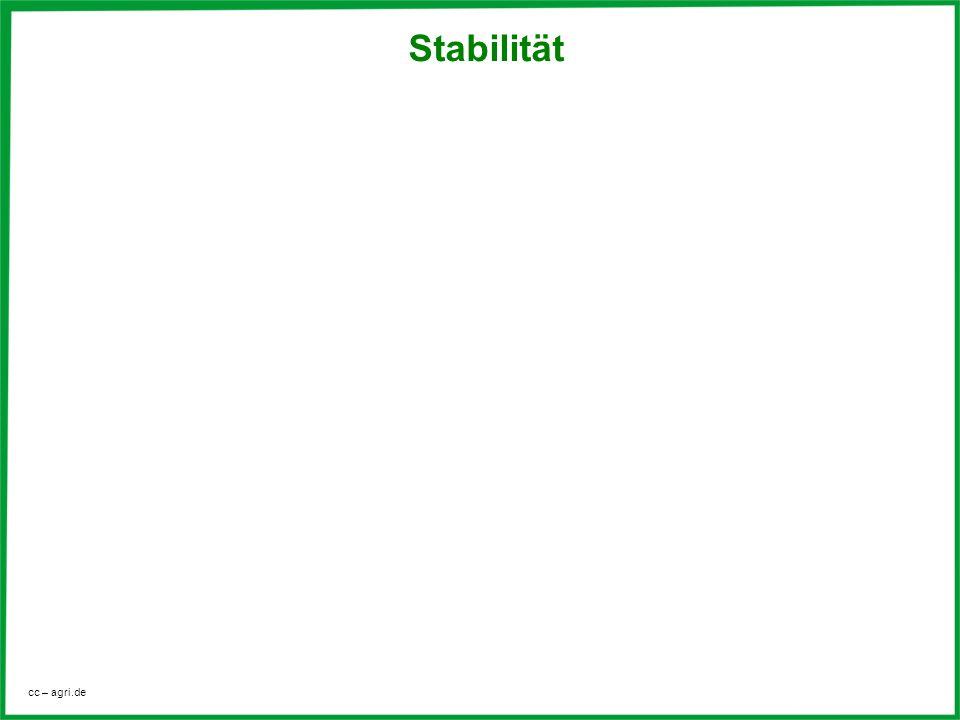cc – agri.de Stabilität