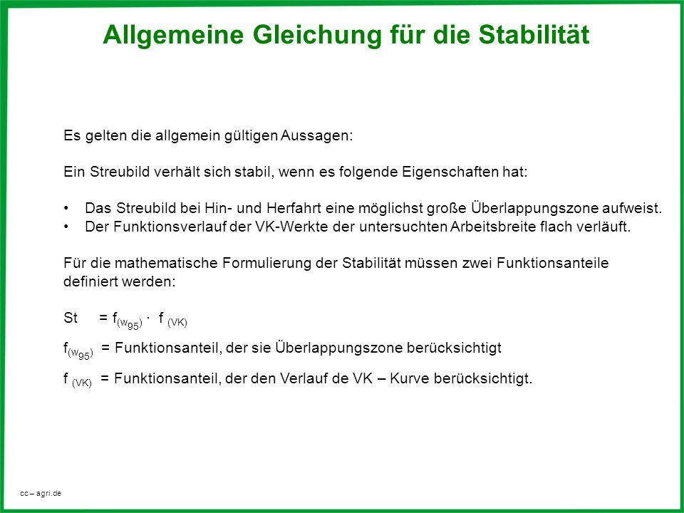 cc – agri.de Allgemeine Gleichung für die Stabilität Es gelten die allgemein gültigen Aussagen: Ein Streubild verhält sich stabil, wenn es folgende Ei