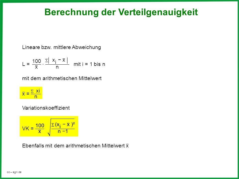 cc – agri.de Berechnung des Variationskoeffizienten Variationskoeffizient mittlere Abweichung x = Düngermenge je Messfläche n = Anzahl der Messflächen i = lfd.