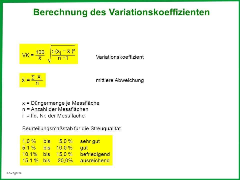 cc – agri.de Berechnung des Variationskoeffizienten Variationskoeffizient mittlere Abweichung x = Düngermenge je Messfläche n = Anzahl der Messflächen