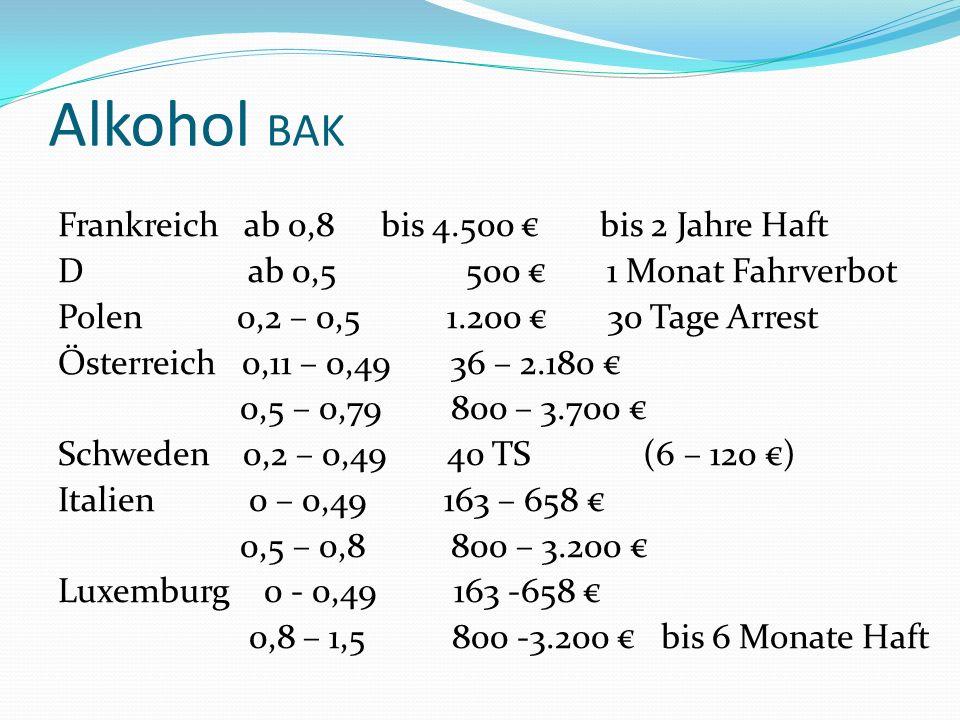 Alkohol BAK Frankreich ab 0,8 bis 4.500 bis 2 Jahre Haft D ab 0,5 500 1 Monat Fahrverbot Polen 0,2 – 0,5 1.200 30 Tage Arrest Österreich 0,11 – 0,49 3