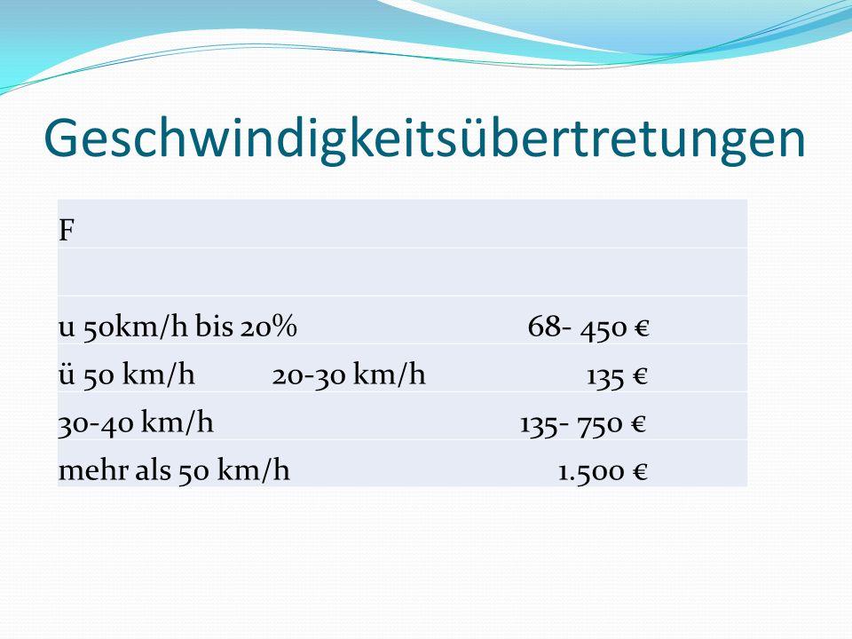 Geschwindigkeitsübertretungen F u 50km/h bis 20% 68- 450 ü 50 km/h 20-30 km/h 135 30-40 km/h 135- 750 mehr als 50 km/h 1.500