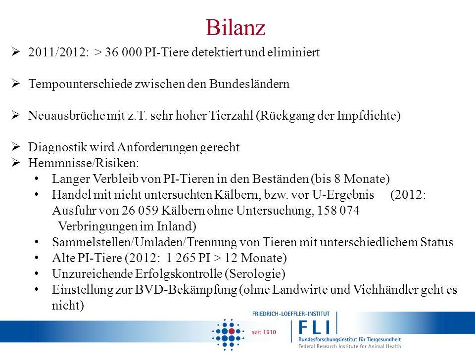 Bilanz 2011/2012: > 36 000 PI-Tiere detektiert und eliminiert Tempounterschiede zwischen den Bundesländern Neuausbrüche mit z.T. sehr hoher Tierzahl (