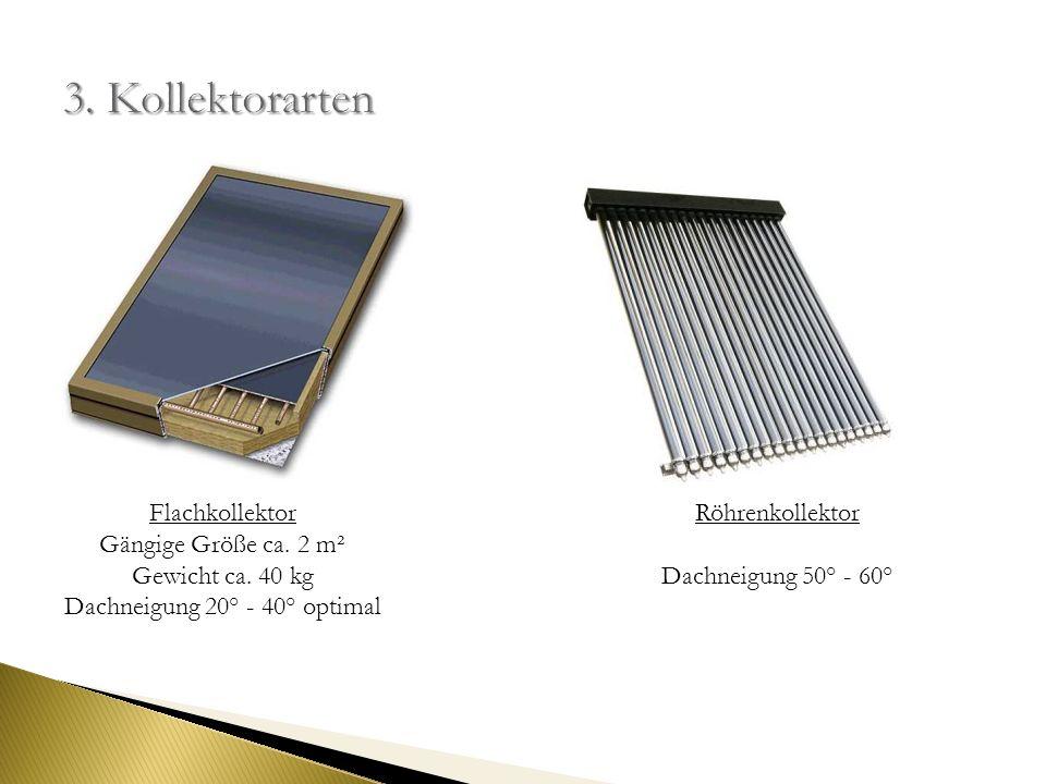 Flachkollektor Gängige Größe ca. 2 m² Gewicht ca. 40 kg Dachneigung 20° - 40° optimal Röhrenkollektor Dachneigung 50° - 60°
