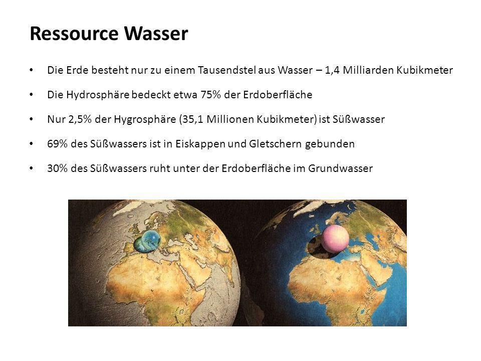 Die Erde besteht nur zu einem Tausendstel aus Wasser – 1,4 Milliarden Kubikmeter Die Hydrosphäre bedeckt etwa 75% der Erdoberfläche Nur 2,5% der Hygrosphäre (35,1 Millionen Kubikmeter) ist Süßwasser 69% des Süßwassers ist in Eiskappen und Gletschern gebunden 30% des Süßwassers ruht unter der Erdoberfläche im Grundwasser Ressource Wasser
