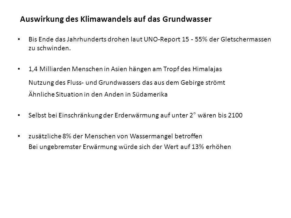 Auswirkung des Klimawandels auf das Grundwasser Bis Ende das Jahrhunderts drohen laut UNO-Report 15 - 55% der Gletschermassen zu schwinden.