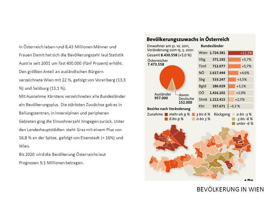 BEVÖLKERUNG IN WIEN In Österreich leben rund 8,43 Millionen Männer und Frauen Damit hat sich die Bevölkerungszahl laut Statistik Austria seit 2001 um fast 400.000 (fünf Prozent) erhöht.