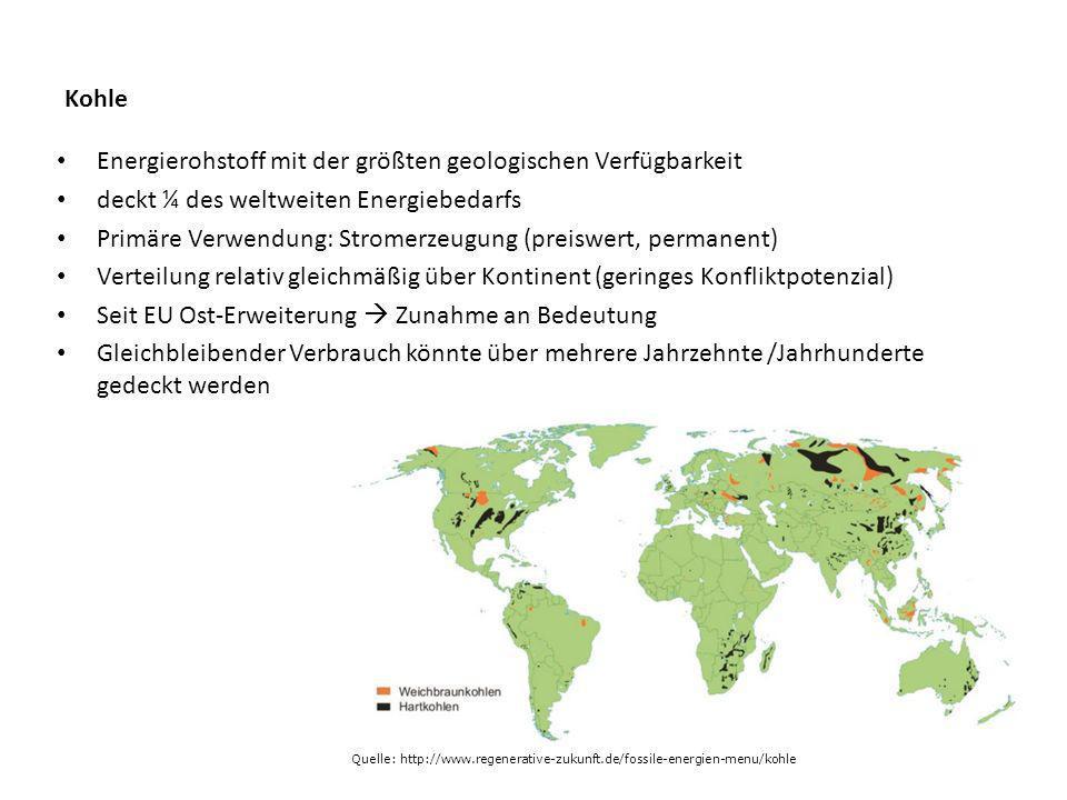 Kohle Energierohstoff mit der größten geologischen Verfügbarkeit deckt ¼ des weltweiten Energiebedarfs Primäre Verwendung: Stromerzeugung (preiswert, permanent) Verteilung relativ gleichmäßig über Kontinent (geringes Konfliktpotenzial) Seit EU Ost-Erweiterung Zunahme an Bedeutung Gleichbleibender Verbrauch könnte über mehrere Jahrzehnte /Jahrhunderte gedeckt werden Quelle: http://www.regenerative-zukunft.de/fossile-energien-menu/kohle