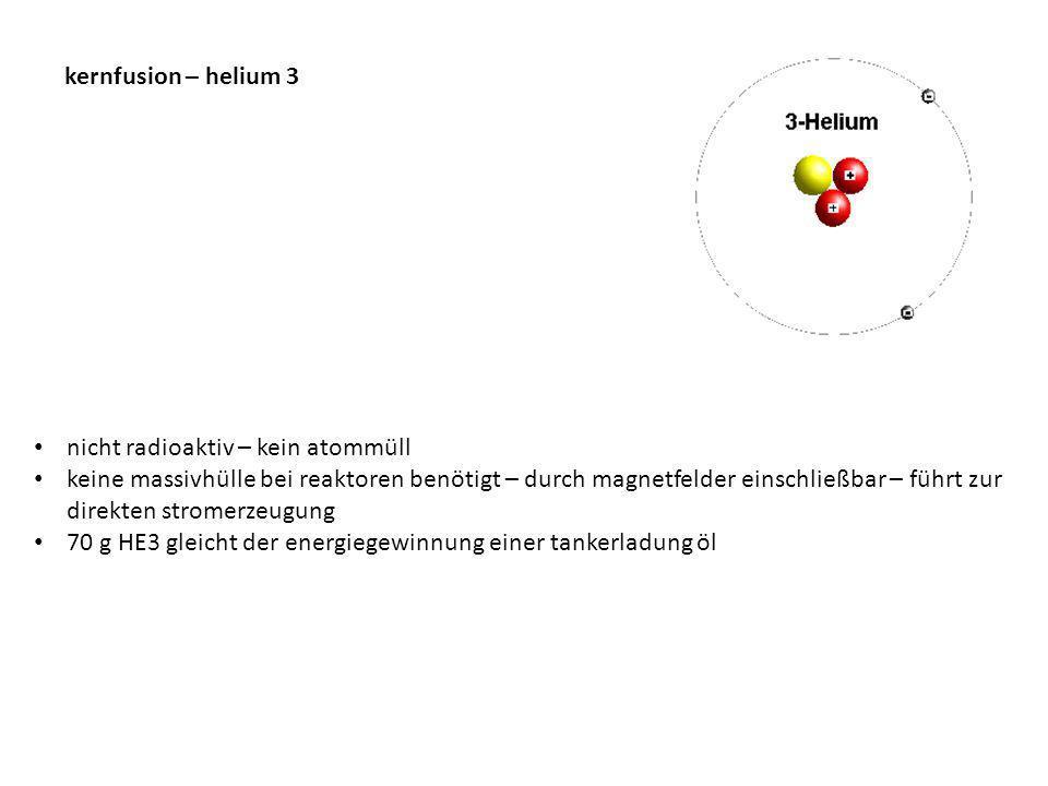 kernfusion – helium 3 nicht radioaktiv – kein atommüll keine massivhülle bei reaktoren benötigt – durch magnetfelder einschließbar – führt zur direkten stromerzeugung 70 g HE3 gleicht der energiegewinnung einer tankerladung öl