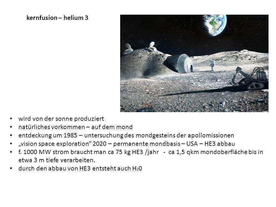 kernfusion – helium 3 wird von der sonne produziert natürliches vorkommen – auf dem mond entdeckung um 1985 – untersuchung des mondgesteins der apollomissionen vision space exploration 2020 – permanente mondbasis – USA – HE3 abbau f.