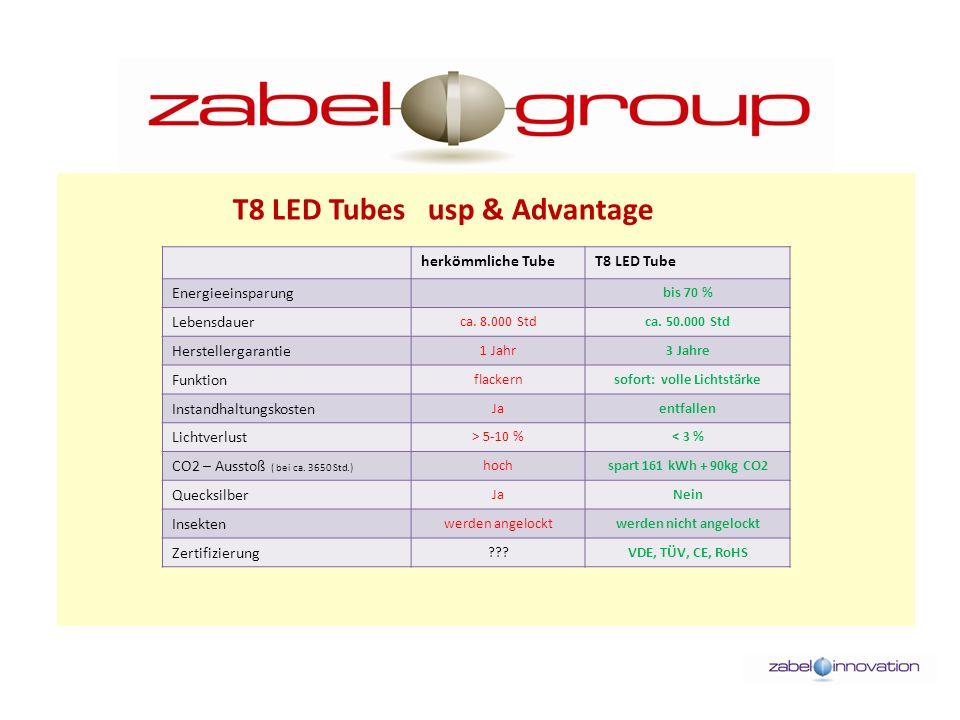 T8 LED Tubes usp & Advantage herkömmliche TubeT8 LED Tube Energieeinsparung bis 70 % Lebensdauer ca. 8.000 Stdca. 50.000 Std Herstellergarantie 1 Jahr