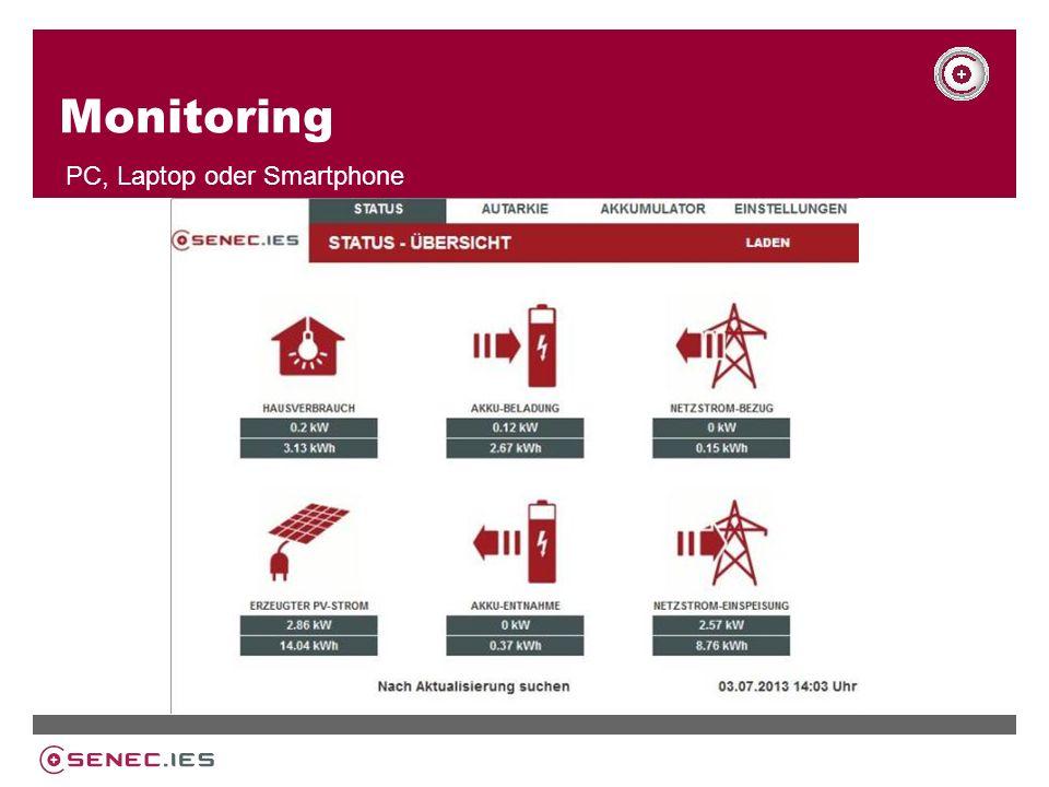 Monitoring PC, Laptop oder Smartphone
