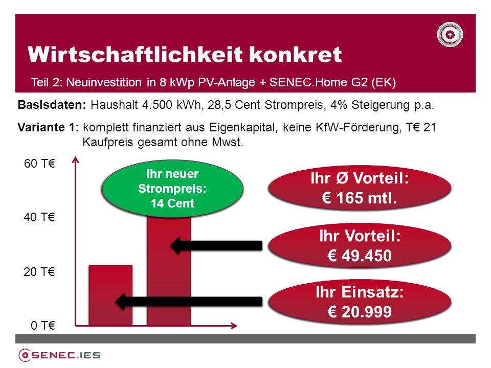 Wirtschaftlichkeit konkret Teil 2: Neuinvestition in 8 kWp PV-Anlage + SENEC.Home G2 (EK) Variante 1: komplett finanziert aus Eigenkapital, keine KfW-Förderung, T 21 Kaufpreis gesamt ohne Mwst.