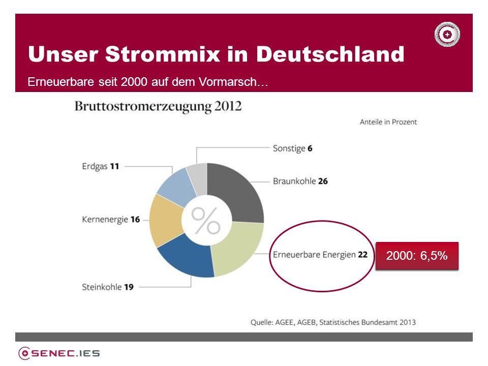 Unser Strommix in Deutschland Erneuerbare seit 2000 auf dem Vormarsch… 2000: 6,5%