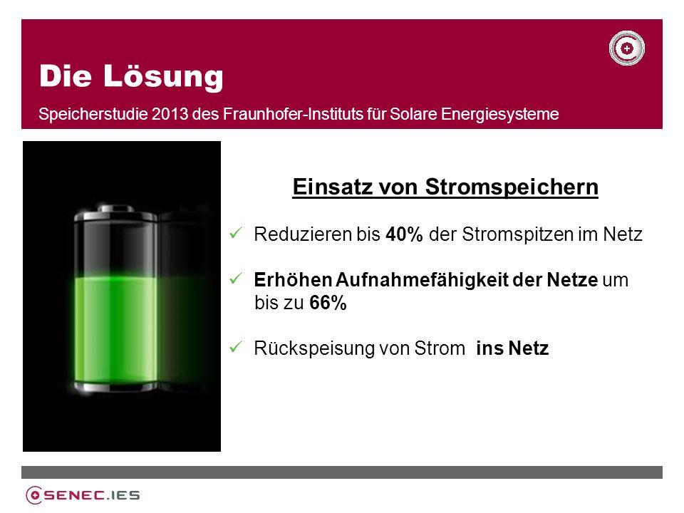 Die Lösung Speicherstudie 2013 des Fraunhofer-Instituts für Solare Energiesysteme Einsatz von Stromspeichern Reduzieren bis 40% der Stromspitzen im Netz Erhöhen Aufnahmefähigkeit der Netze um bis zu 66% Rückspeisung von Strom ins Netz