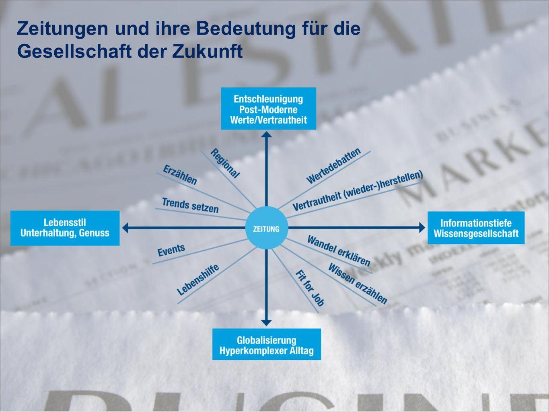 Zeitungen und ihre Bedeutung für die Gesellschaft der Zukunft