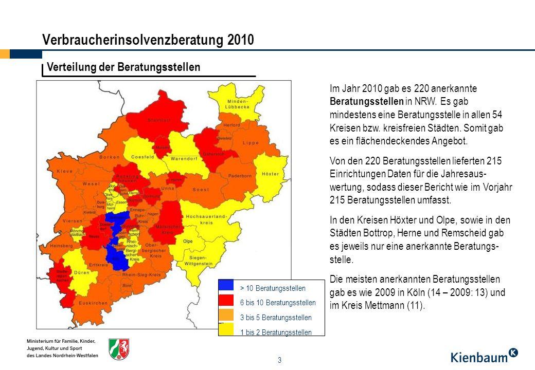 4 Versorgungsdichte – Fachkräfte Die durchschnittliche Versorgungsdichte lag bei 2,59 Fachkraft-VZÄ (Schuldner- und Verbraucherinsolvenzberatung) je 100.000 Einwohner (2009: 2,56; 2008: 2,57; 2007: 2,46).