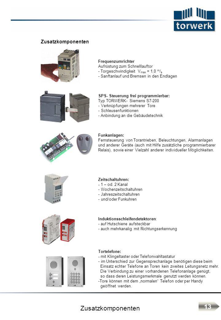 Zusatzkomponenten Frequenzumrichter Aufrüstung zum Schnelllauftor - Torgeschwindigkeit V max = 1,0 m / s - Sanftanlauf und Bremsen in den Endlagen SPS