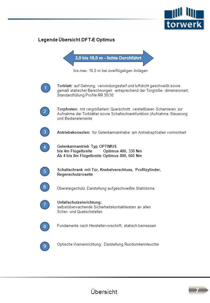 Leistungsbeschreibung Optionen Fundamentarbeiten: - nach Herstellervorschrift gemäß Fundament- und Bewehrungsplan für Haupt- und Nebenfundamente - Erdarbeiten nach DIN 18300 für BKL 3-5 - Oberboden separieren - Fundamentgrube profilgerecht ausheben - Gründungssohle verdichten mit 30 MN/m² - Fundamente seitlich verfüllen und lagenweise verdichten - Verdrängungsboden laden und fachgerecht entsorgen - erforderliche Schalung für Fundamente und Köcher herstellen - erforderliche Bewehrung liefern und fachgerecht einbauen - Leerrohranbindung herstellen - empfohlene Betongüte C20/25 XC4 oder höher - Kalkulationshinweis für benötigte Kubatur: - lichte Weite geteilt durch 2 = ca.- Betonbedarf in m³ Zulage für Übersteigschutz: (erst ab einer Torhöhe von 1850 mm aus Unfallverhütungsgründen) als Zackenleiste ca.
