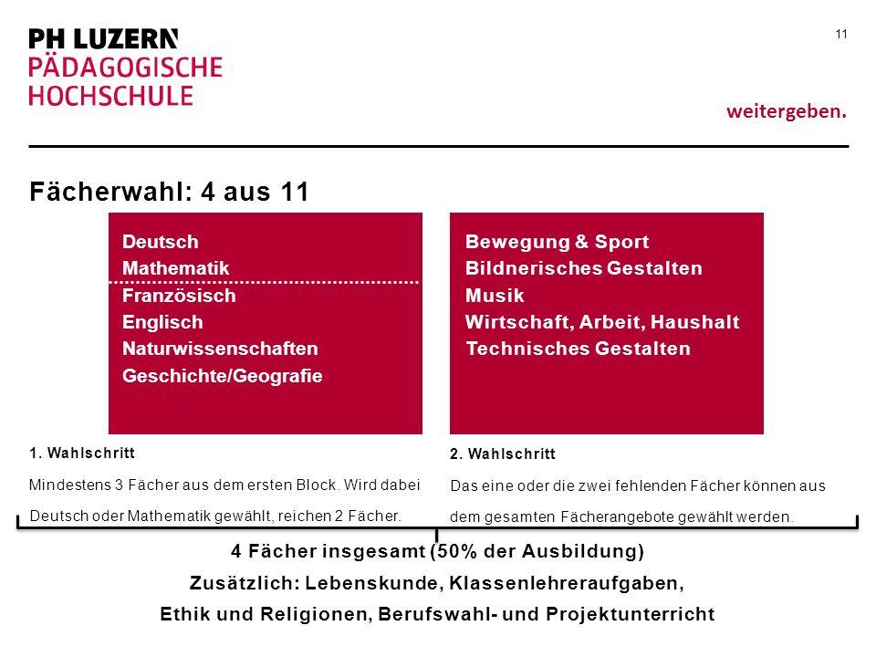 weitergeben. Fächerwahl: 4 aus 11 3.5 Jahre Deutsch Mathematik Französisch Englisch Naturwissenschaften Geschichte/Geografie Bewegung & Sport Bildneri