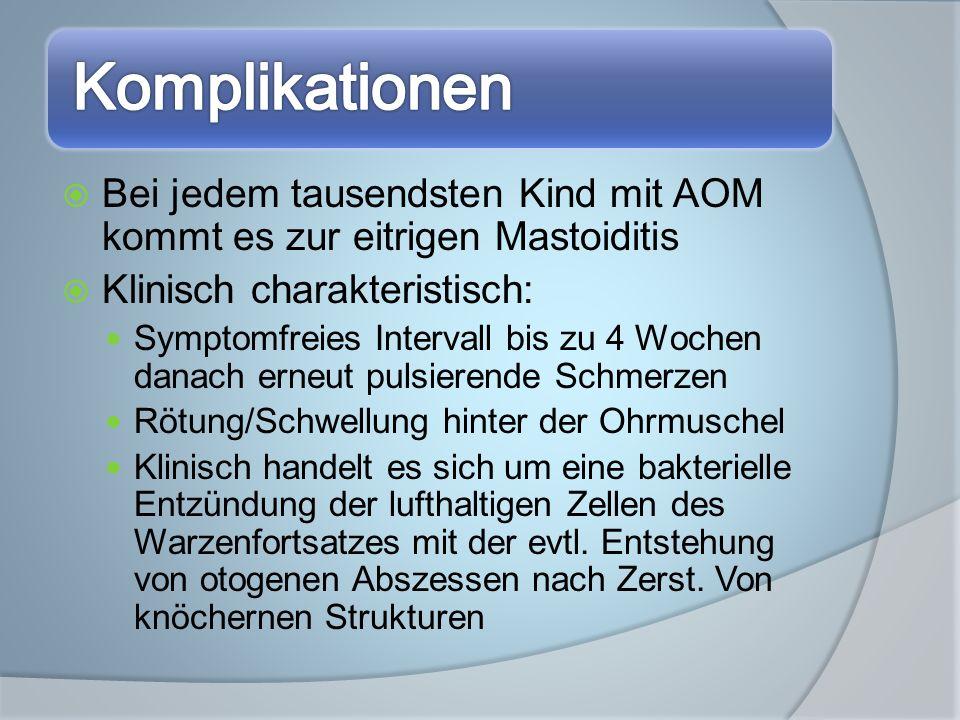 Bei jedem tausendsten Kind mit AOM kommt es zur eitrigen Mastoiditis Klinisch charakteristisch: Symptomfreies Intervall bis zu 4 Wochen danach erneut